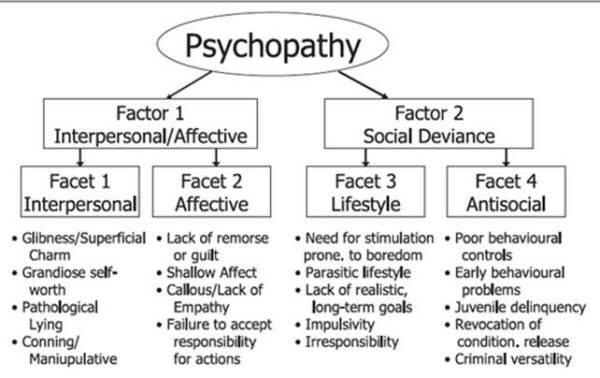 psychopathy.jpg